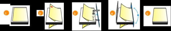 máquina de recorte de borde-eletta-1